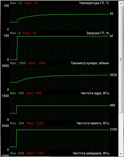 MSI N560GTX-Ti Twin Frozr II Golden Edition