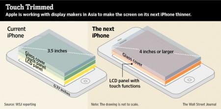 Очередная порция слухов о новом iPhone (2)