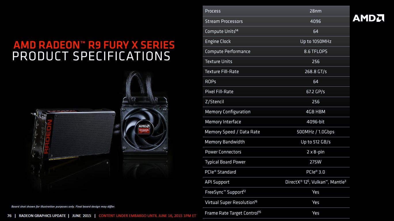 AMD-Radeon-R9-Fury-X-specifications