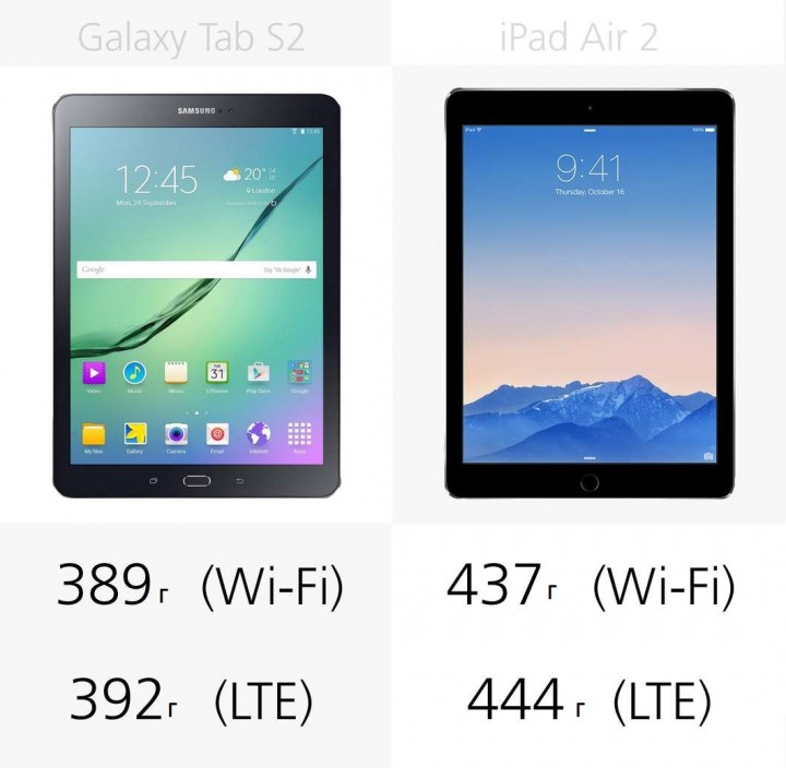 ipad-air-2-vs-galaxy-tab-s2-a-20@2x