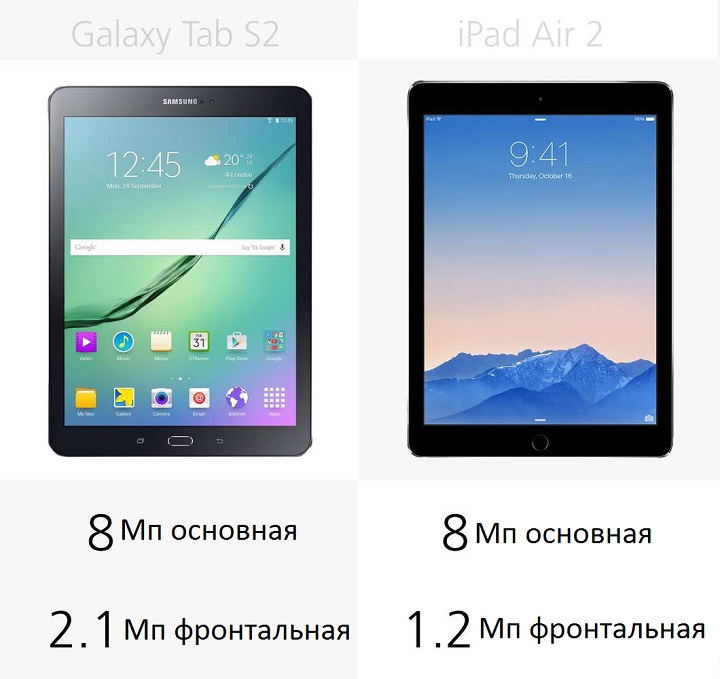 ipad-air-2-vs-galaxy-tab-s2-a-3@2x
