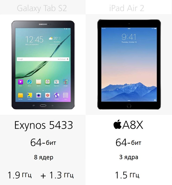 ipad-air-2-vs-galaxy-tab-s2-a-6@2x