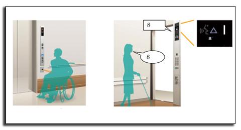 Система Mitsubishi Electric для людей с ограниченным способностями