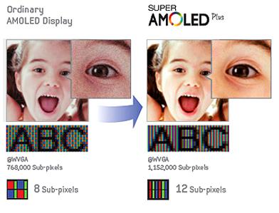 Дисплей у смартфона Samsung Galaxy S II будет отличаться более детальной прорисовкой